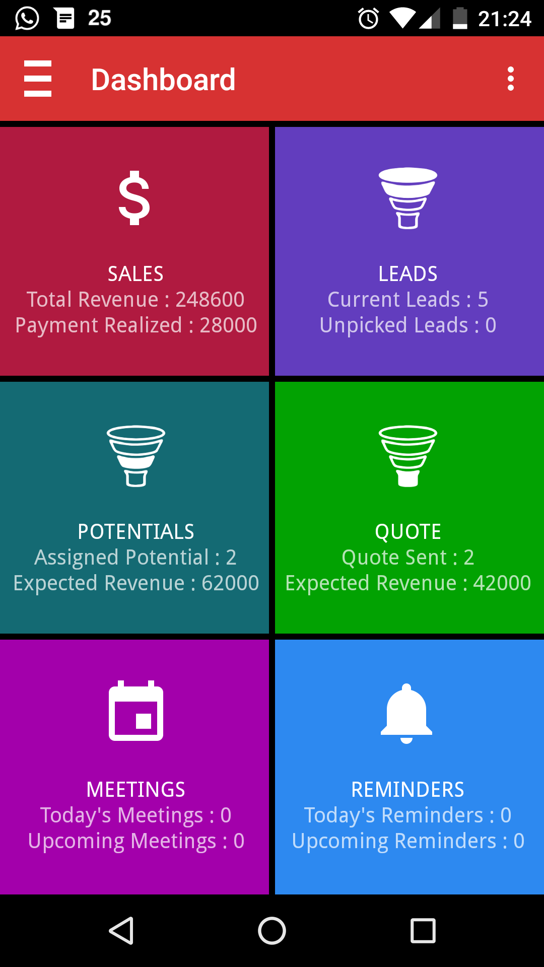 SOCAmps Mobile CRM Dashboard